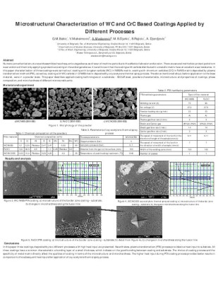 Microstructural Characterization of WC and CrC Based Coatings Applied by Different Processes