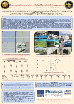 Properties and characterization of biodiesel from selected microalgae strains